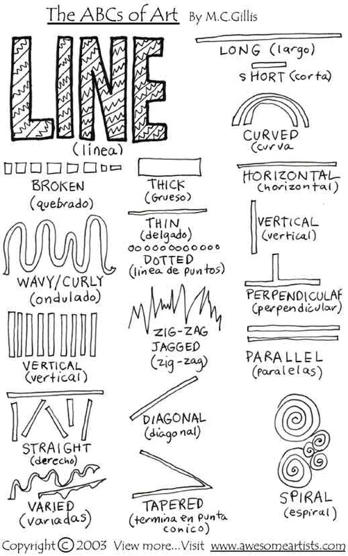 Line Drawing Activity : Project line types art classes